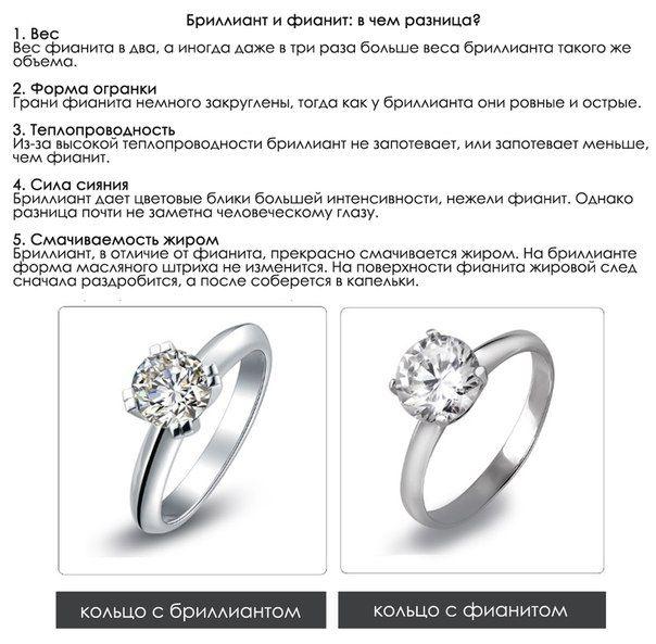 Разница между фианитом и бриллиантом