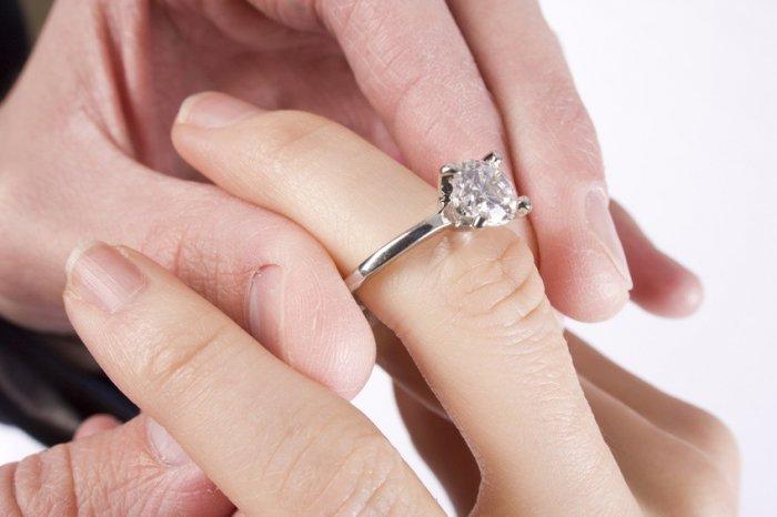 Как узнать размер кольца на палец?